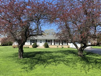 Single Family Home For Sale: 145 S Beaumont Ave