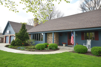 Menomonee Falls Single Family Home Active Contingent With Offer: N79w16284 Longwood St