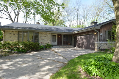 Menomonee Falls Single Family Home Active Contingent With Offer: N86w15750 Riverside Bluff Rd