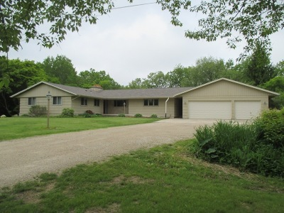 Waukesha Single Family Home For Sale: W304s2563 Boettcher Rd