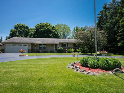 Franklin Single Family Home For Sale: 2815 W Southland Dr
