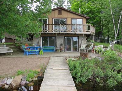 Langlade County Single Family Home For Sale: N9001 Mill Rd