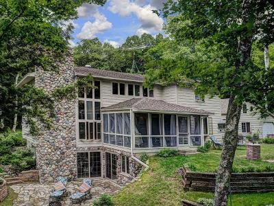Aniwa, Elcho, Summit Lake, Bryant, Deerbrook, Elton, Lily, Pearson, Phlox, Pickerel, Polar, White Lake, Birnamwood Single Family Home For Sale: N7521 Borth Rd