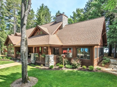 Single Family Home For Sale: 7482 Big Fork Rd