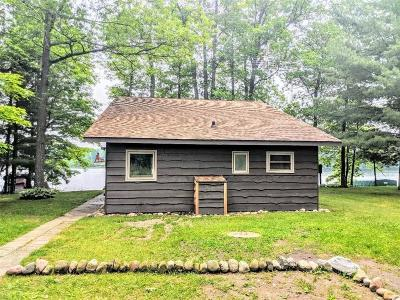 Cumberland Single Family Home Active Under Contract: 2645 2 1/4 Street