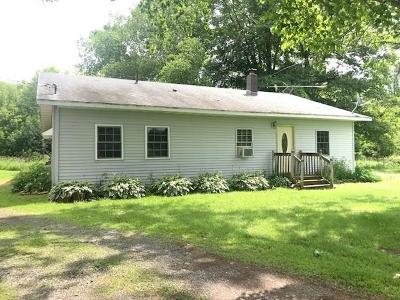 Single Family Home For Sale: 5328 County Road V