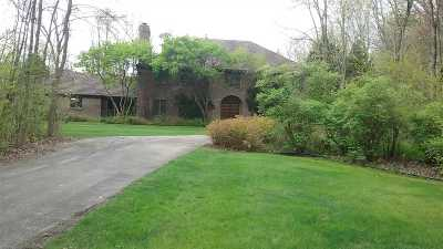 Neenah Single Family Home Active-No Offer: 3033 W Shady