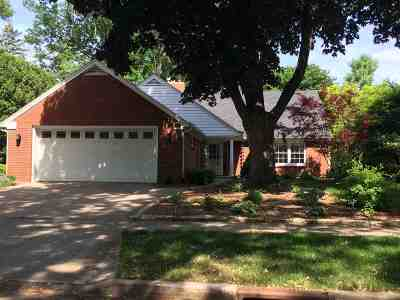 Appleton Single Family Home Active-No Offer: 166 River