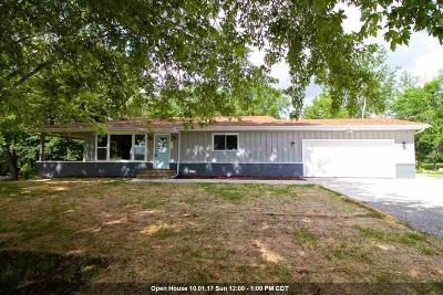 Greenville Single Family Home Active-No Offer: N1411 North