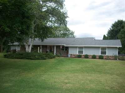 Greenville Single Family Home Active-No Offer: N1267 Churchill