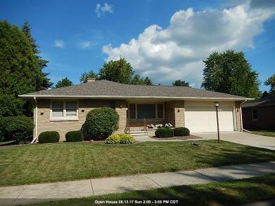 Menasha Single Family Home Active-Offer W/O Bump: 751 Warsaw