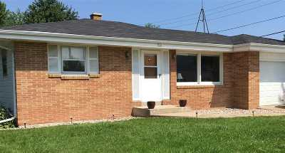 Oshkosh Single Family Home Active-No Offer: 716 W 20th