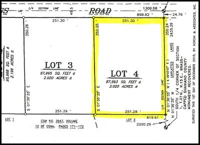 Residential Lots & Land For Sale: Strauss