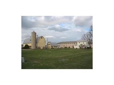 Oshkosh Residential Lots & Land Active-No Offer: 2534 Witzel