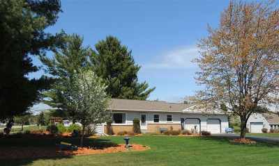 Single Family Home Active-No Offer: 920 1st