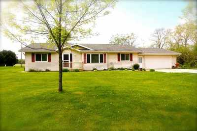 Oshkosh Single Family Home Active-No Offer: 3863 Red Oak