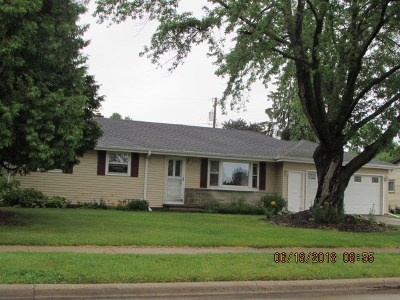 Neenah Single Family Home Active-No Offer: 238 Alcott