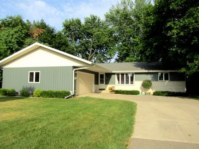 Menasha Single Family Home Active-No Offer: 1459 Lakeview