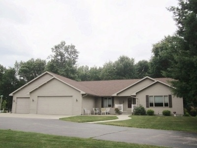 Menominee Single Family Home Active-No Offer: 1413 46th