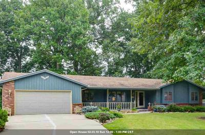 Neenah Single Family Home Active-No Offer: 1845 Eagle