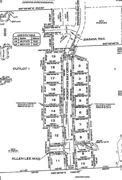 Pulaski Residential Lots & Land Active-No Offer: 1265 Mountain Bay