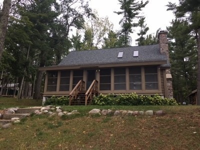 Waupaca Single Family Home Active-No Offer: W4945 Wilson