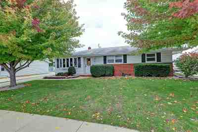 Neenah Single Family Home Active-No Offer: 117 Stanley