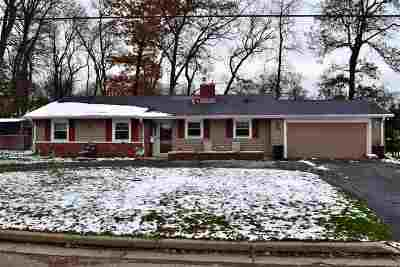 Neenah Single Family Home Active-Offer No Bump: 235 Grant
