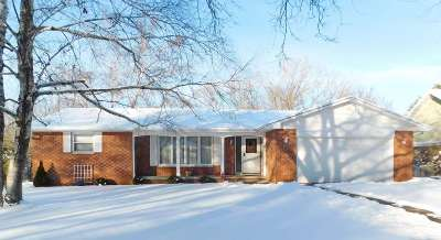 Green Bay Single Family Home Active-No Offer: 2566 He Nis Ra