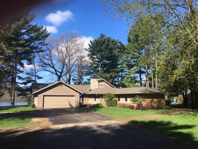 Menominee Single Family Home Active-No Offer: N967 River
