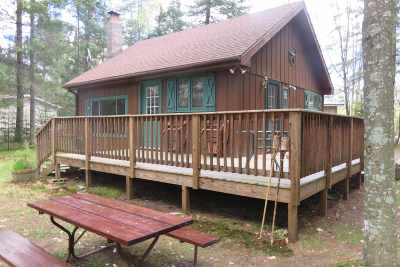 Townsend WI Single Family Home Active-No Offer: $109,900