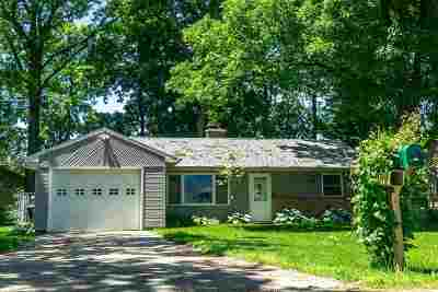 Single Family Home Active-No Offer: 2415 Hickory