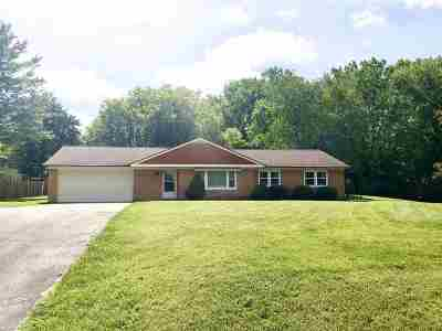 Single Family Home Active-No Offer: 2718 Nicolet