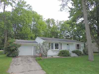 Single Family Home Pending: 906 E Veteran