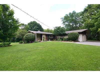 Verona Single Family Home For Sale: 4094 Keewatin Tr