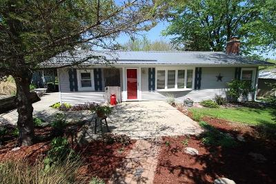 Beloit Single Family Home For Sale: 3620 W Plymouth Church Rd