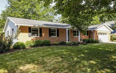 Madison Single Family Home For Sale: 306 Everglade Dr