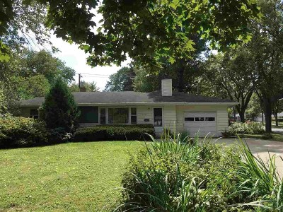 Madison Single Family Home For Sale: 6101 Riva Rd