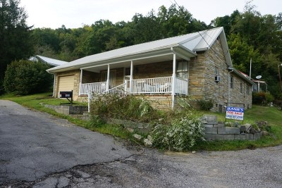 Single Family Home For Sale: 123 Mountain Street