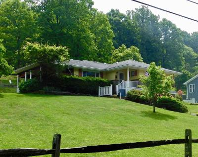 Morgantown Single Family Home For Sale: 1211 Smithtown Road