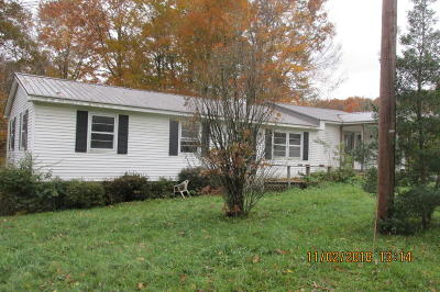 Rupert WV Single Family Home For Sale: $54,900