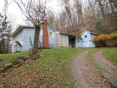 Alderson WV Single Family Home For Sale: $44,900