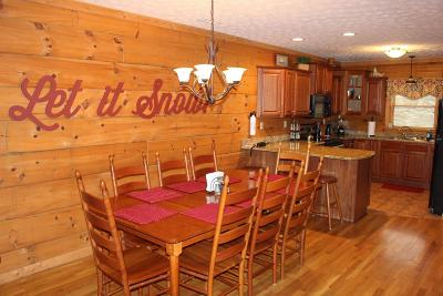 Snowshoe WV Condo/Townhouse For Sale: $379,900