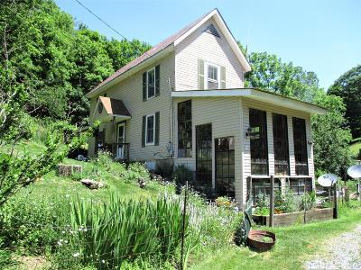 Union WV Farm For Sale: $250,000