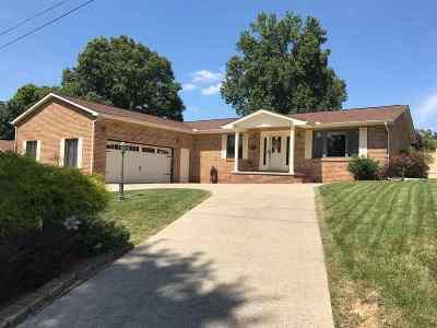 Milton Single Family Home For Sale: 1146 Scenic Drive