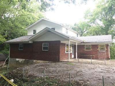Ashland Single Family Home For Sale: 781 Fairview Avenue