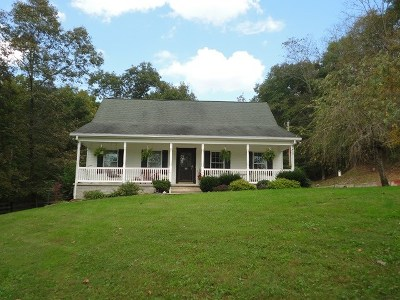 Kitts Hill Single Family Home For Sale: 928 Co Rd 53