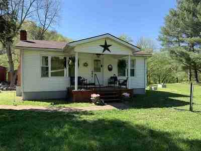 Milton Single Family Home For Sale: 1876 Balls Gap Road