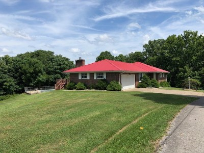 Milton Single Family Home For Sale: 194 Valley View Drive