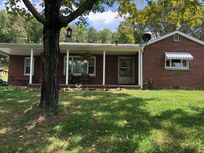 Milton Single Family Home For Sale: 1824 East Mud River